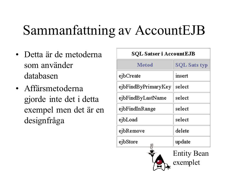 Sammanfattning av AccountEJB Detta är de metoderna som använder databasen Affärsmetoderna gjorde inte det i detta exempel men det är en designfråga En