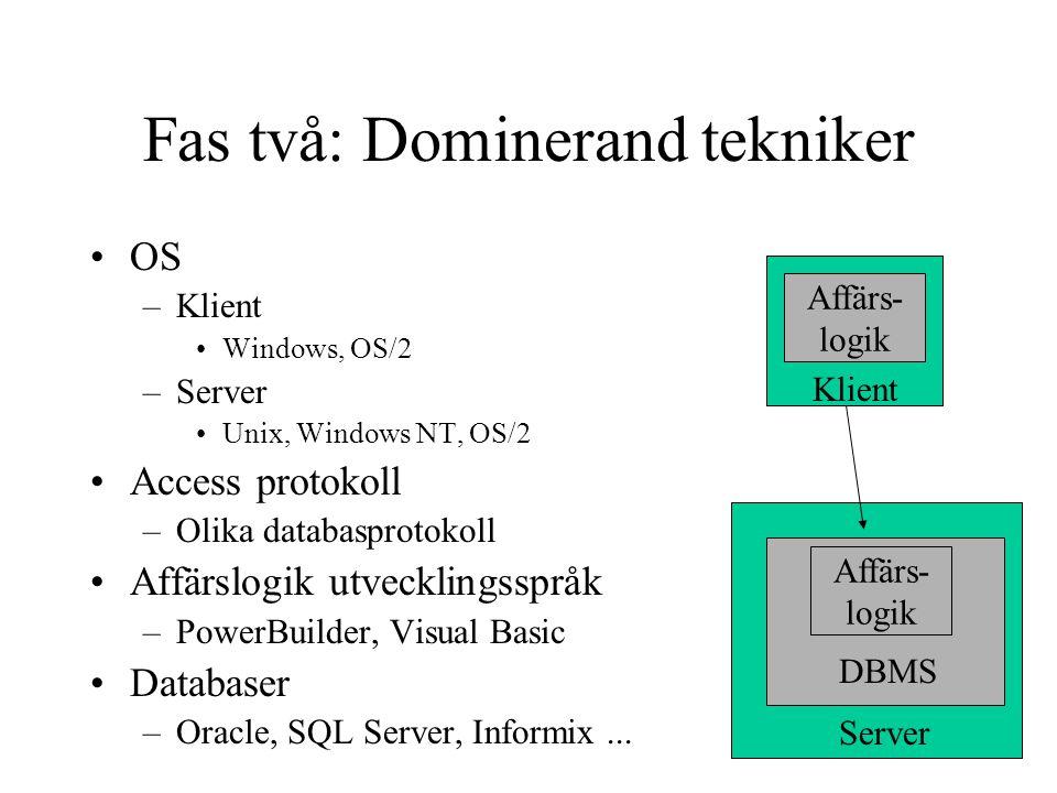 Fas två: Dominerand tekniker OS –Klient Windows, OS/2 –Server Unix, Windows NT, OS/2 Access protokoll –Olika databasprotokoll Affärslogik utvecklingss