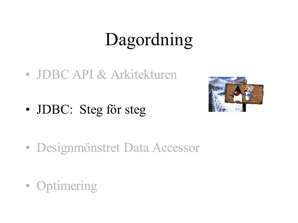 Dagordning JDBC API & Arkitekturen JDBC: Steg för steg Designmönstret Data Accessor Optimering