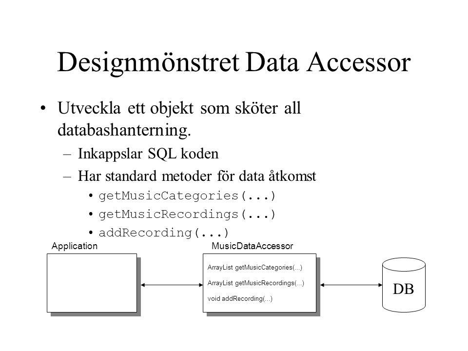 Designmönstret Data Accessor Utveckla ett objekt som sköter all databashanterning. –Inkappslar SQL koden –Har standard metoder för data åtkomst getMus