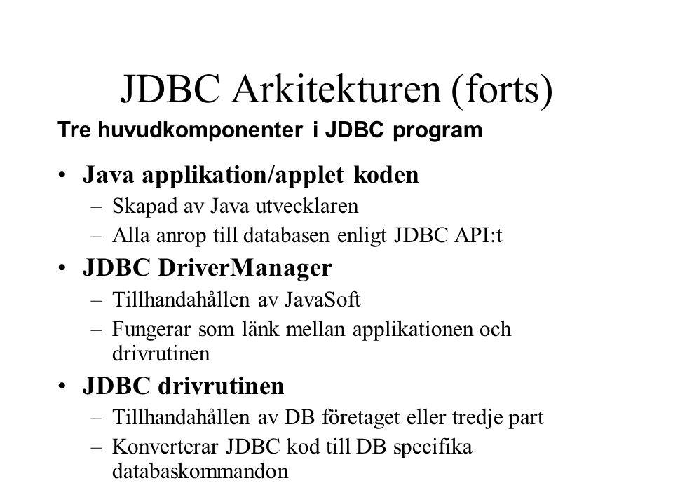 JDBC Arkitekturen (forts) Java applikation/applet koden –Skapad av Java utvecklaren –Alla anrop till databasen enligt JDBC API:t JDBC DriverManager –T