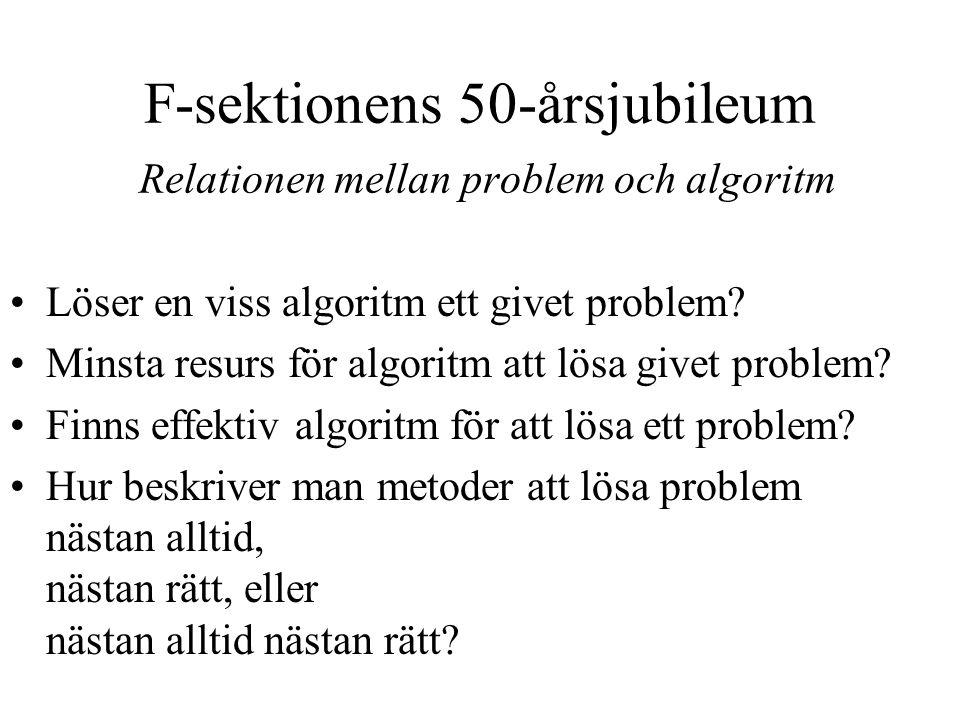 F-sektionens 50-årsjubileum Relationen mellan problem och algoritm Löser en viss algoritm ett givet problem.