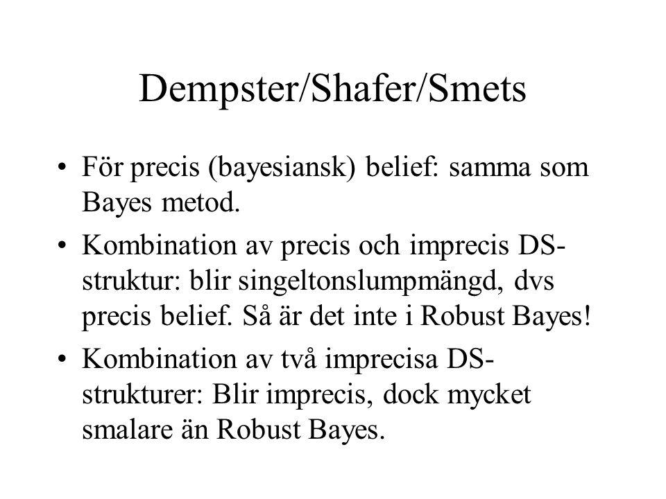 Dempster/Shafer/Smets För precis (bayesiansk) belief: samma som Bayes metod.
