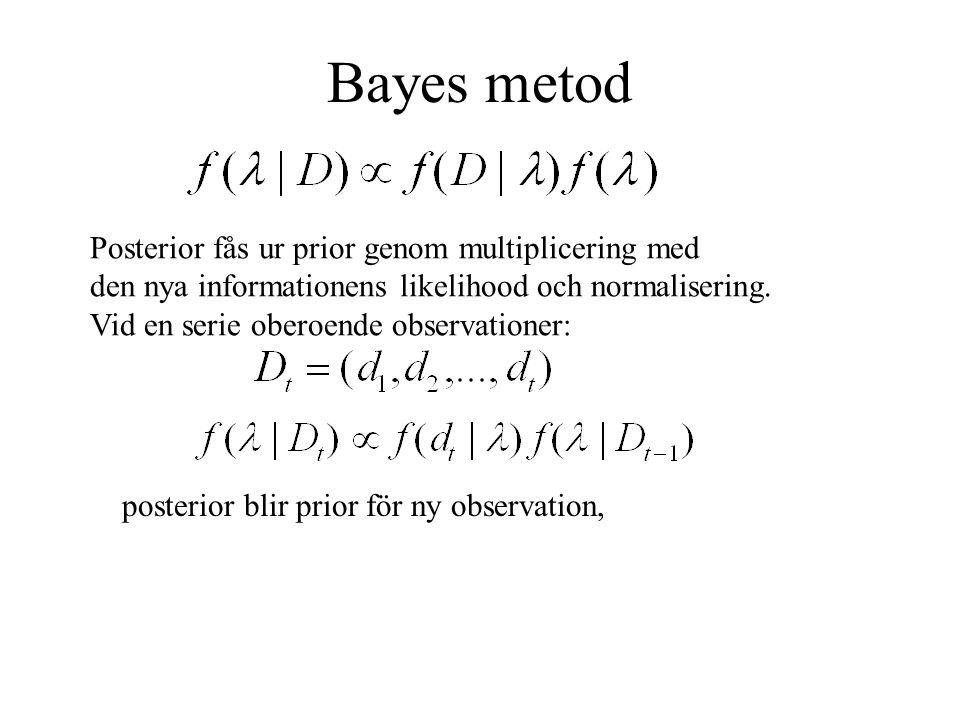 Bayes metod Posterior fås ur prior genom multiplicering med den nya informationens likelihood och normalisering.