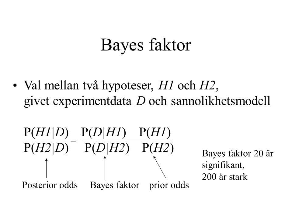 Bayes faktor Val mellan två hypoteser, H1 och H2, givet experimentdata D och sannolikhetsmodell P(H1|D) P(D|H1) P(H1) P(H2|D) P(D|H2) P(H2) Posterior odds Bayes faktor prior odds Bayes faktor 20 är signifikant, 200 är stark