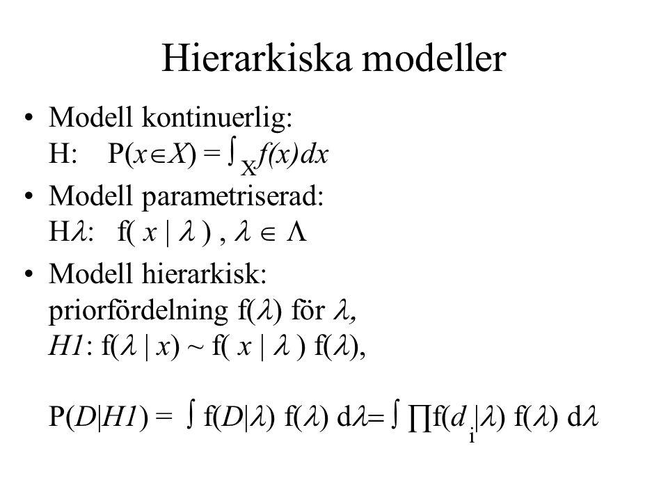 Hierarkiska modeller Modell kontinuerlig: H: P(x  X) = ∫ f(x)dx Modell parametriserad: H f( x | ),   Modell hierarkisk: priorfördelning f( ) för  H1: f( | x) ~ f( x | ) f( ), P(D|H1) = ∫ f(D| ) f( ) d ∫ ∏f(d | ) f( ) d i X