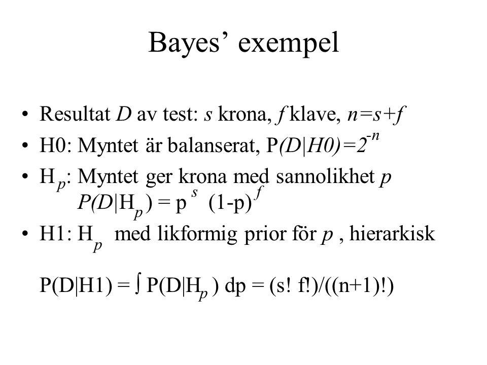 Bayes' exempel Resultat D av test: s krona, f klave, n=s+f H0: Myntet är balanserat, P(D|H0)=2 H : Myntet ger krona med sannolikhet p P(D|H ) = p (1-p) H1: H med likformig prior för p, hierarkisk P(D|H1) = ∫ P(D|H ) dp = (s.