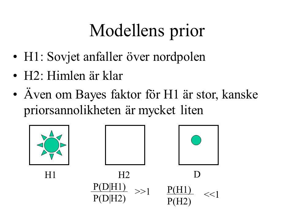 Modellens prior H1: Sovjet anfaller över nordpolen H2: Himlen är klar Även om Bayes faktor för H1 är stor, kanske priorsannolikheten är mycket liten H1H2 D P(D|H1) P(D|H2) >>1 P(H1) P(H2) <<1
