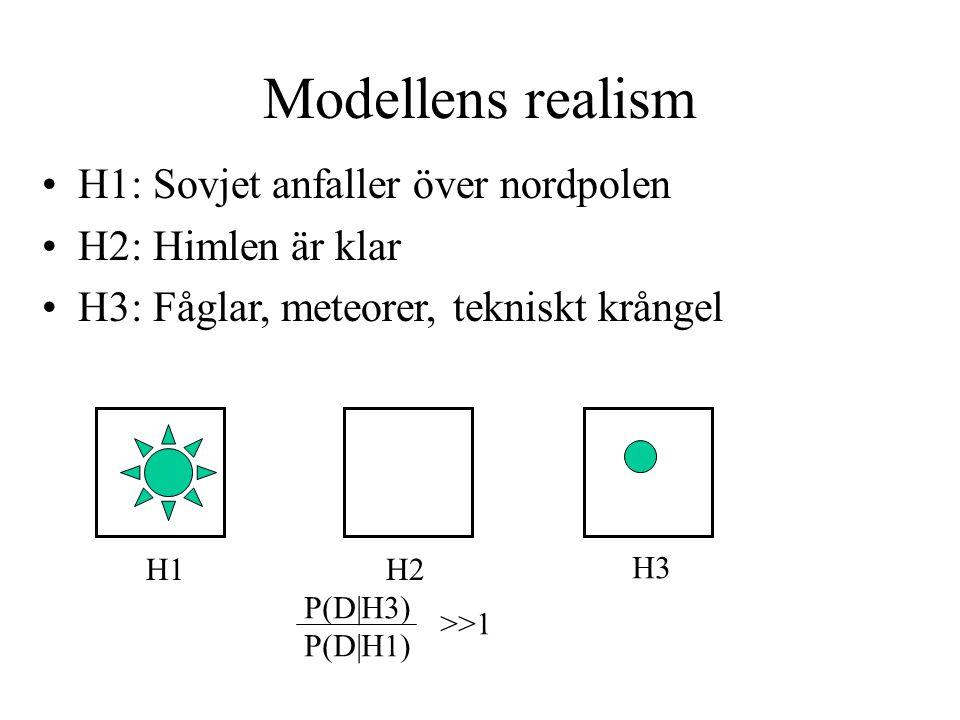 Modellens realism H1: Sovjet anfaller över nordpolen H2: Himlen är klar H3: Fåglar, meteorer, tekniskt krångel H1H2 H3 P(D|H3) P(D|H1) >>1