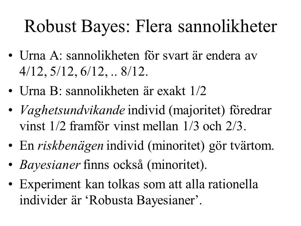 Robust Bayes: Flera sannolikheter Urna A: sannolikheten för svart är endera av 4/12, 5/12, 6/12,..