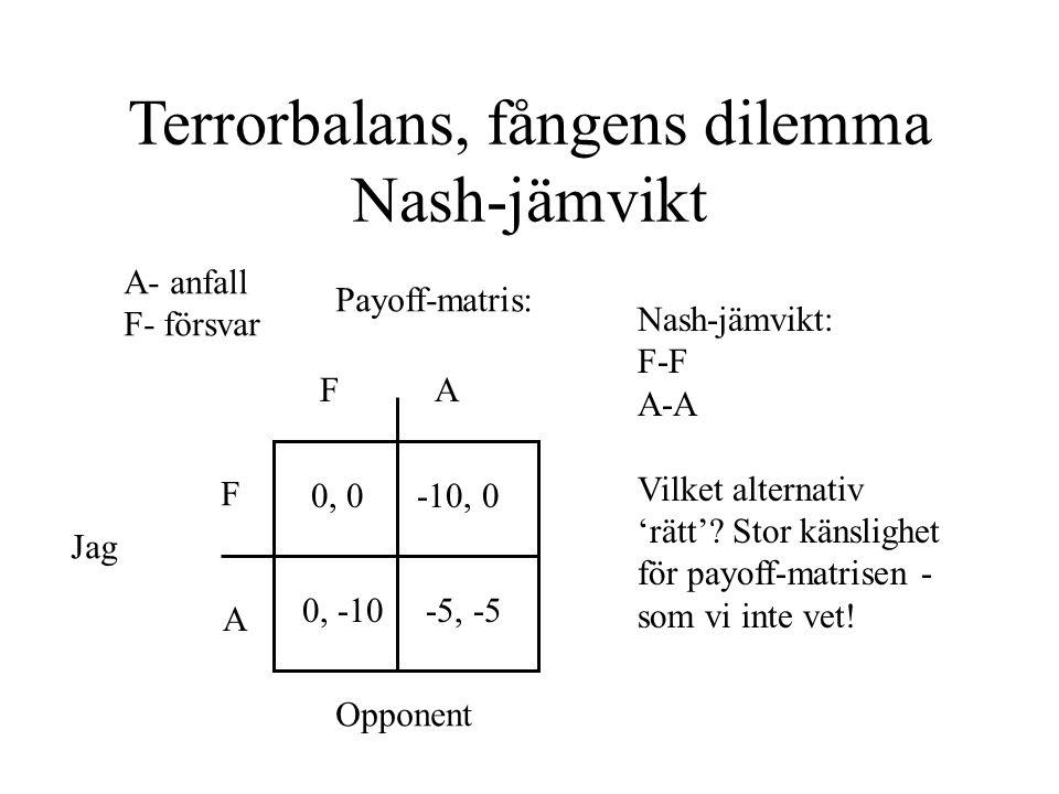 Terrorbalans, fångens dilemma Nash-jämvikt A- anfall F- försvar Payoff-matris: F FA A Jag Opponent 0, 0 0, -10-5, -5 -10, 0 Nash-jämvikt: F-F A-A Vilket alternativ 'rätt'.