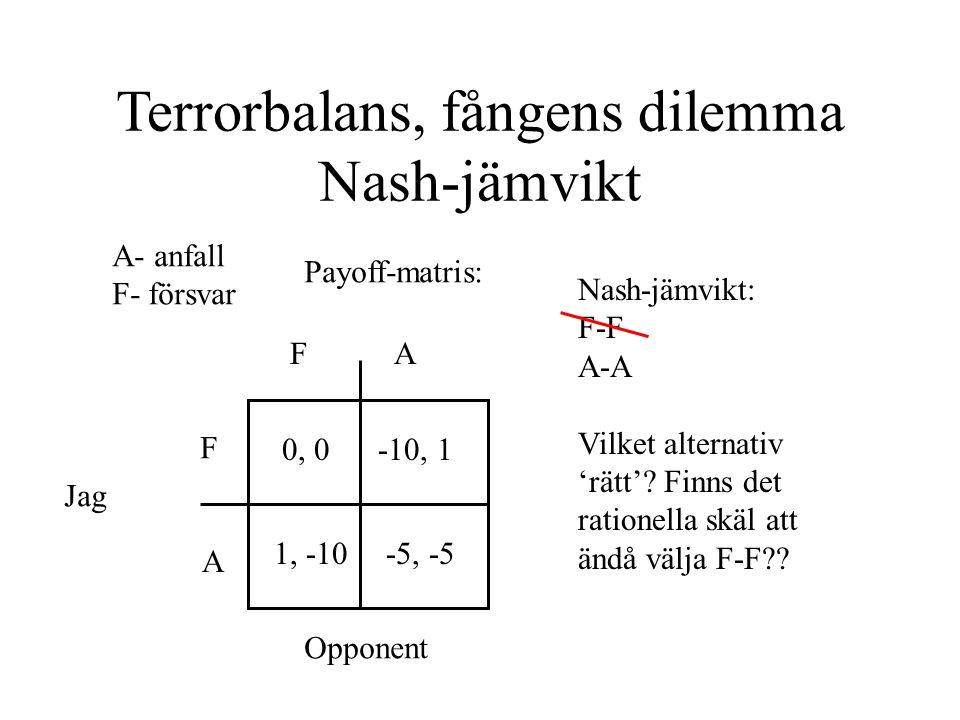 Terrorbalans, fångens dilemma Nash-jämvikt A- anfall F- försvar Payoff-matris: F FA A Jag Opponent 0, 0 1, -10-5, -5 -10, 1 Nash-jämvikt: F-F A-A Vilket alternativ 'rätt'.