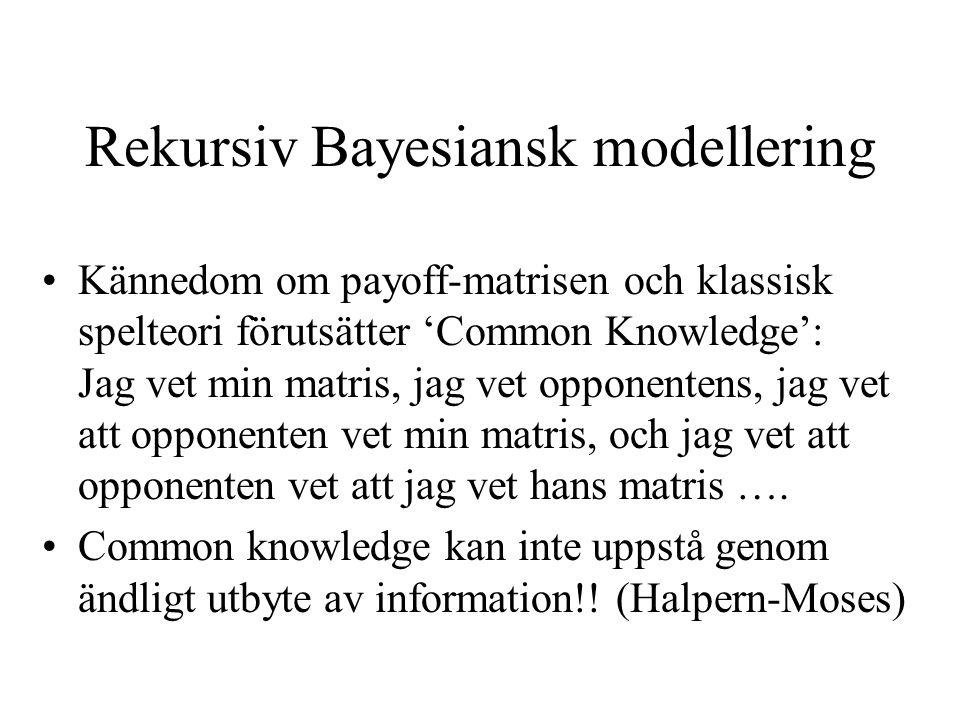 Rekursiv Bayesiansk modellering Kännedom om payoff-matrisen och klassisk spelteori förutsätter 'Common Knowledge': Jag vet min matris, jag vet opponentens, jag vet att opponenten vet min matris, och jag vet att opponenten vet att jag vet hans matris ….