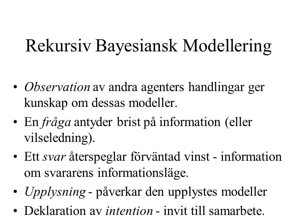 Rekursiv Bayesiansk Modellering Observation av andra agenters handlingar ger kunskap om dessas modeller.