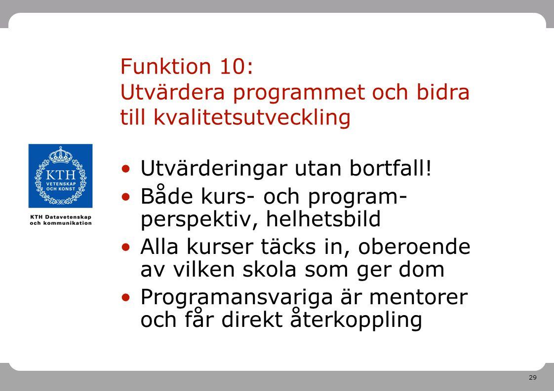 29 Funktion 10: Utvärdera programmet och bidra till kvalitetsutveckling Utvärderingar utan bortfall.
