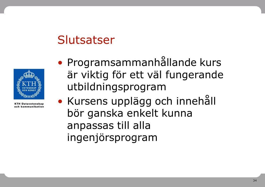 34 Slutsatser Programsammanhållande kurs är viktig för ett väl fungerande utbildningsprogram Kursens upplägg och innehåll bör ganska enkelt kunna anpassas till alla ingenjörsprogram