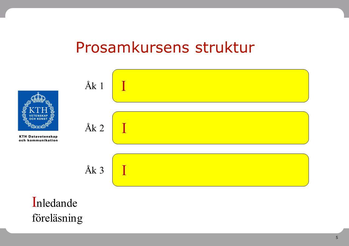 5 Åk 1 Åk 2 Åk 3 Prosamkursens struktur I I I I nledande föreläsning