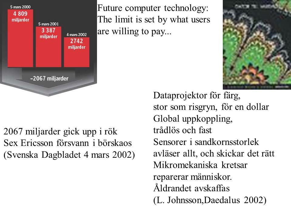 2067 miljarder gick upp i rök Sex Ericsson försvann i börskaos (Svenska Dagbladet 4 mars 2002) Dataprojektor för färg, stor som risgryn, för en dollar Global uppkoppling, trådlös och fast Sensorer i sandkornsstorlek avläser allt, och skickar det rätt Mikromekaniska kretsar reparerar människor.