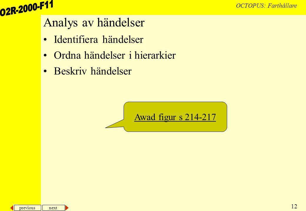previous next 12 OCTOPUS: Farthållare Analys av händelser Identifiera händelser Ordna händelser i hierarkier Beskriv händelser Awad figur s 214-217