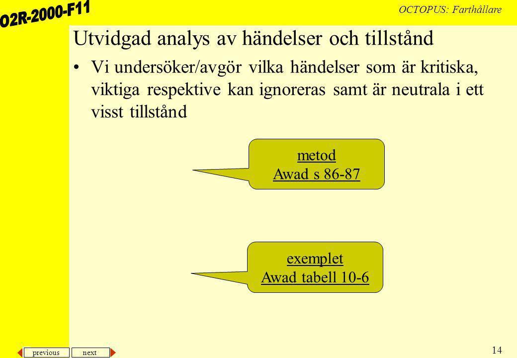 previous next 14 OCTOPUS: Farthållare Utvidgad analys av händelser och tillstånd Vi undersöker/avgör vilka händelser som är kritiska, viktiga respektive kan ignoreras samt är neutrala i ett visst tillstånd exemplet Awad tabell 10-6 metod Awad s 86-87