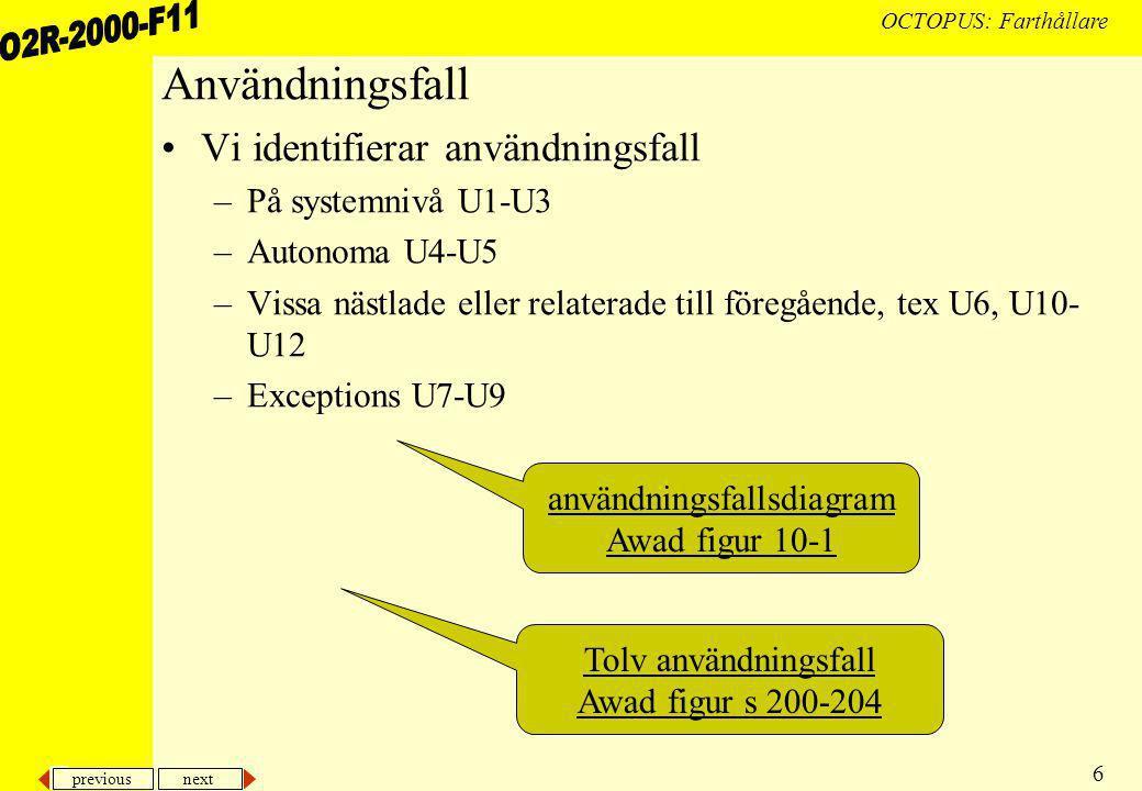 previous next 6 OCTOPUS: Farthållare Användningsfall Vi identifierar användningsfall –På systemnivå U1-U3 –Autonoma U4-U5 –Vissa nästlade eller relaterade till föregående, tex U6, U10- U12 –Exceptions U7-U9 användningsfallsdiagram Awad figur 10-1 Tolv användningsfall Awad figur s 200-204