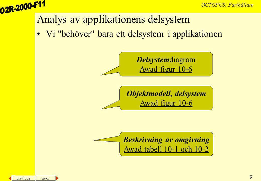 previous next 9 OCTOPUS: Farthållare Analys av applikationens delsystem Vi behöver bara ett delsystem i applikationen Objektmodell, delsystem Awad figur 10-6 Delsystemdiagram Awad figur 10-6 Beskrivning av omgivning Awad tabell 10-1 och 10-2