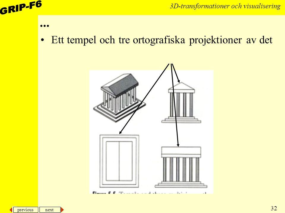 previous next 32 3D-transformationer och visualisering... Ett tempel och tre ortografiska projektioner av det