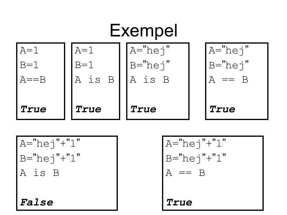 "Exempel A=1 B=1 A==B True A=1 B=1 A is B True A= "" hej "" B= "" hej "" A is B True A= "" hej "" + "" 1 "" B= "" hej "" + "" 1 "" A is B False A= "" hej "" B= "" hej"
