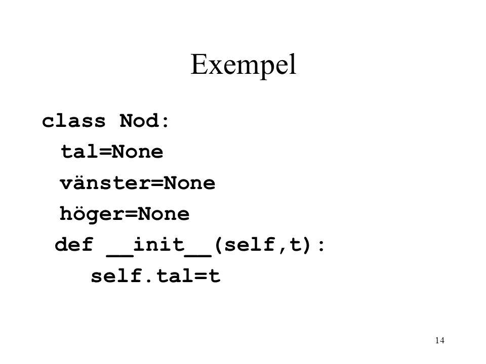 14 Exempel class Nod: tal=None vänster=None höger=None def __init__(self,t): self.tal=t