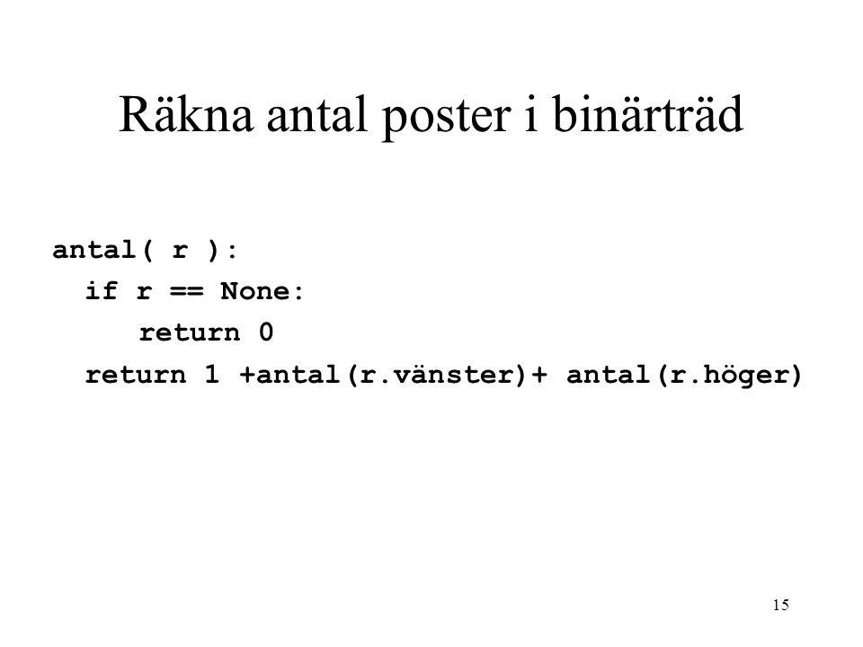 15 Räkna antal poster i binärträd antal( r ): if r == None: return 0 return 1 +antal(r.vänster)+ antal(r.höger)