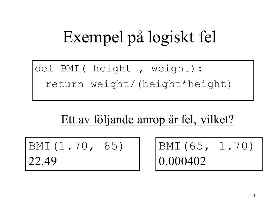 14 Exempel på logiskt fel def BMI( height, weight): return weight/(height*height) BMI(65, 1.70) 0.000402 BMI(1.70, 65) 22.49 Ett av följande anrop är