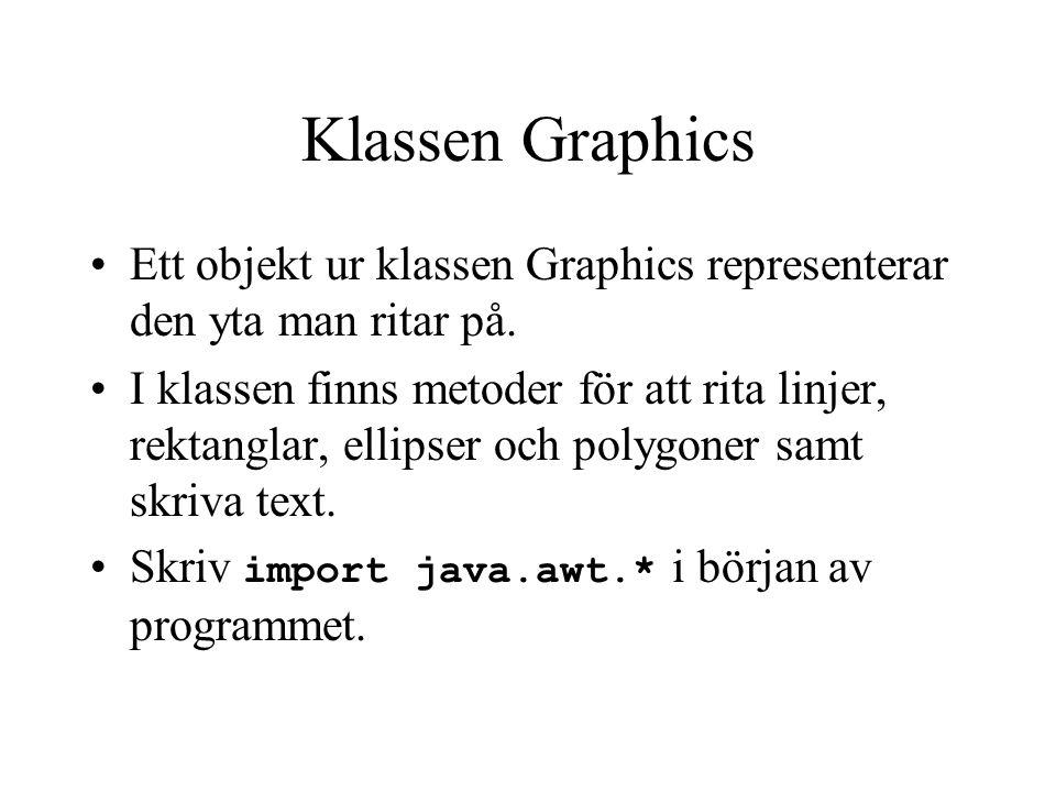 Klassen Graphics Ett objekt ur klassen Graphics representerar den yta man ritar på.