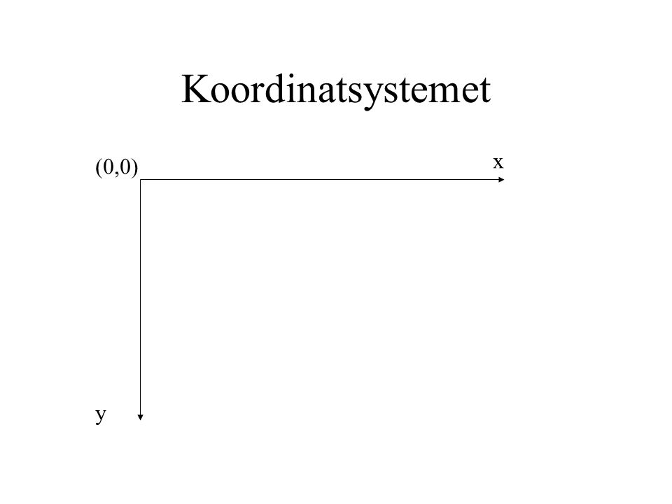 Koordinatsystemet (0,0) x y