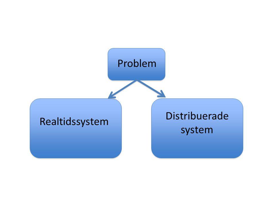 Realtidssystem Distribuerade system Problem
