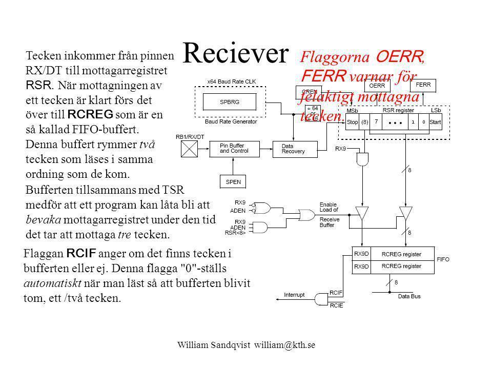William Sandqvist william@kth.se Reciever Tecken inkommer från pinnen RX/DT till mottagarregistret RSR.