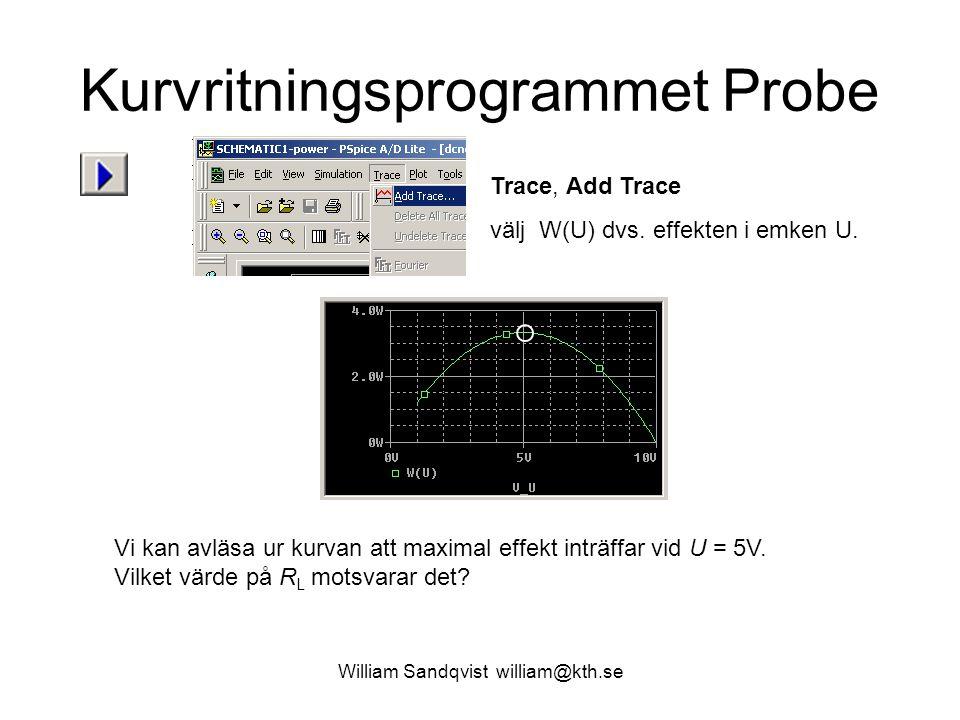 William Sandqvist william@kth.se Kurvritningsprogrammet Probe Trace, Add Trace välj W(U) dvs. effekten i emken U. Vi kan avläsa ur kurvan att maximal