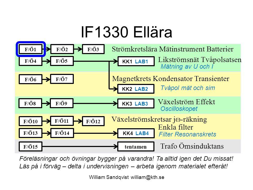 IF1330 Ellära Växelströmskretsar j  -räkning Enkla filter F/Ö1 F/Ö4 F/Ö6 F/Ö10 F/Ö13 F/Ö15 F/Ö2F/Ö3 F/Ö12 tentamen William Sandqvist william@kth.se F/Ö5 Strömkretslära Mätinstrument Batterier Likströmsnät Tvåpolsatsen F/Ö11 Magnetkrets Kondensator Transienter F/Ö14 Trafo Ömsinduktans Tvåpol mät och sim Föreläsningar och övningar bygger på varandra.