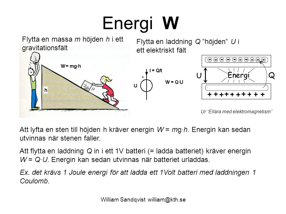 Energi W Att lyfta en sten till höjden h kräver energin W = mg·h.