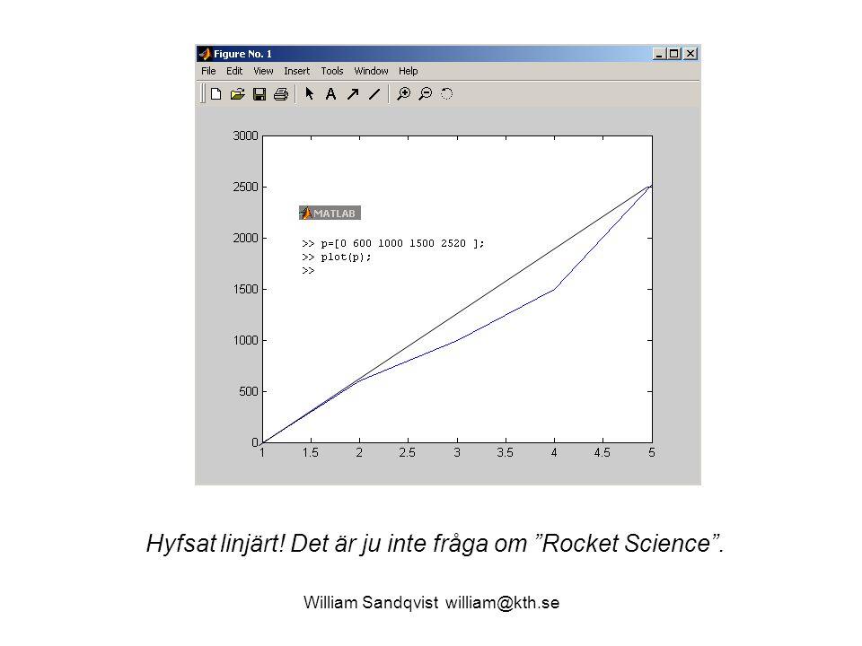 William Sandqvist william@kth.se Hyfsat linjärt! Det är ju inte fråga om Rocket Science .