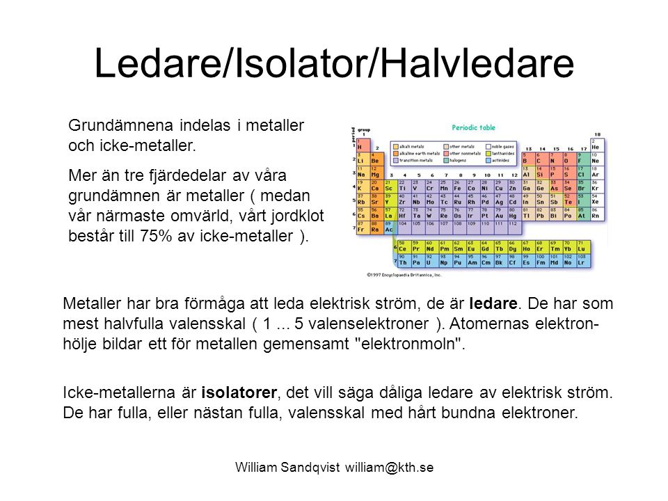 William Sandqvist william@kth.se Ledare/Isolator/Halvledare Även ämnen med halvfulla valensskal kan vara isolatorer.