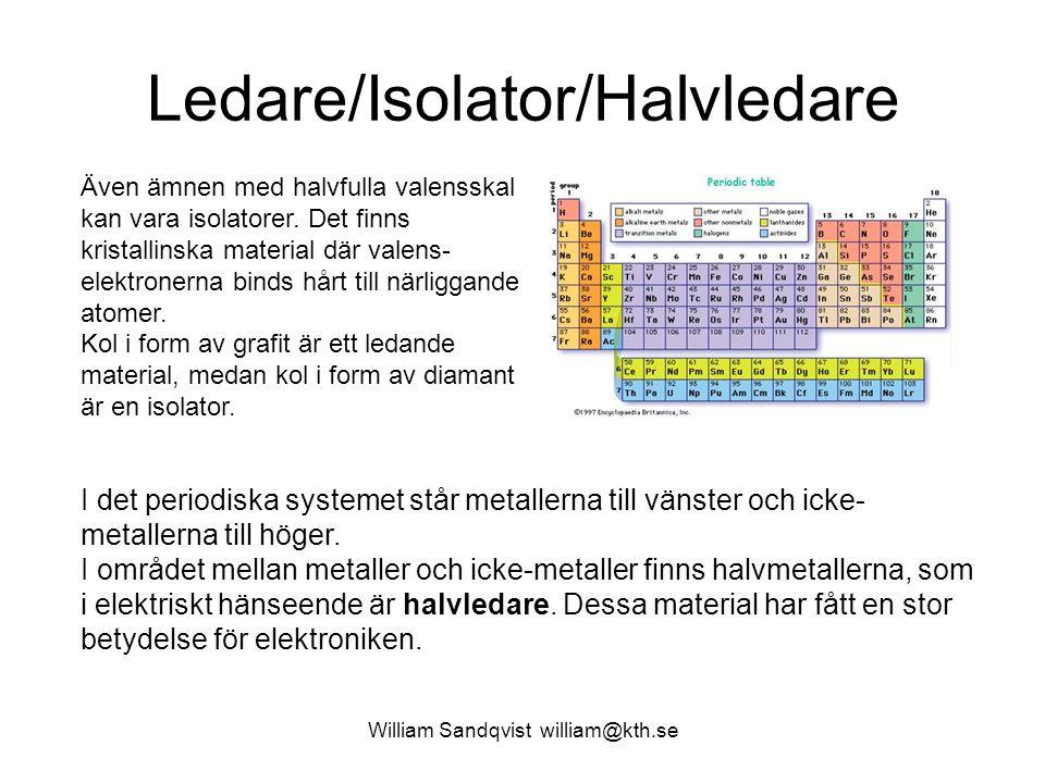 William Sandqvist william@kth.se NTC Termistor Sambandet mellan resistans och temperatur är mycket olinjärt (=exponentiellt).
