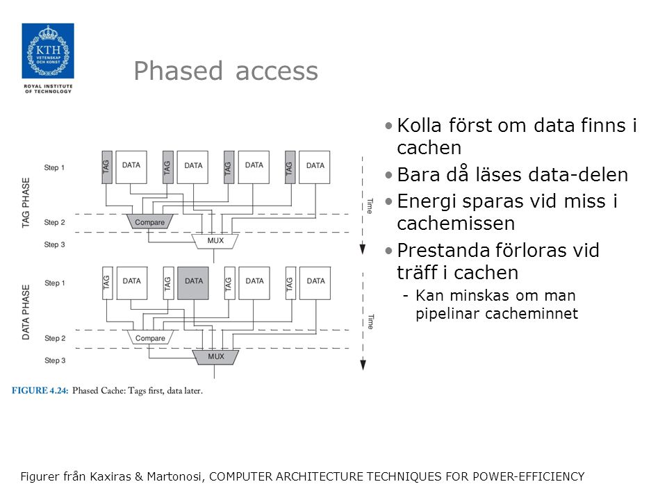 Phased access Kolla först om data finns i cachen Bara då läses data-delen Energi sparas vid miss i cachemissen Prestanda förloras vid träff i cachen -Kan minskas om man pipelinar cacheminnet Figurer från Kaxiras & Martonosi, COMPUTER ARCHITECTURE TECHNIQUES FOR POWER-EFFICIENCY