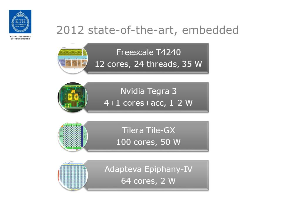 2012 state-of-the-art, embedded Freescale T4240 12 cores, 24 threads, 35 W Nvidia Tegra 3 4+1 cores+acc, 1-2 W Tilera Tile-GX 100 cores, 50 W Adapteva