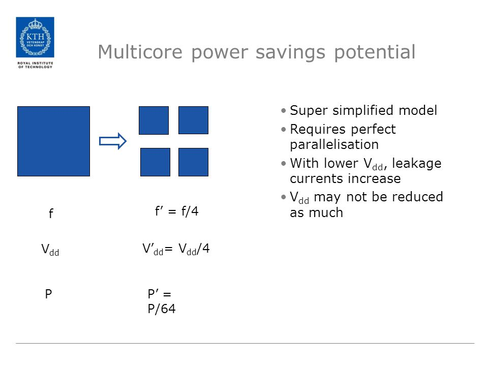 Multicore power savings potential Super simplified model Requires perfect parallelisation With lower V dd, leakage currents increase V dd may not be reduced as much f f' = f/4 V dd V' dd = V dd /4 PP' = P/64