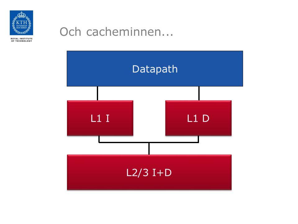 Och cacheminnen... Datapath L1 D L1 I L2/3 I+D
