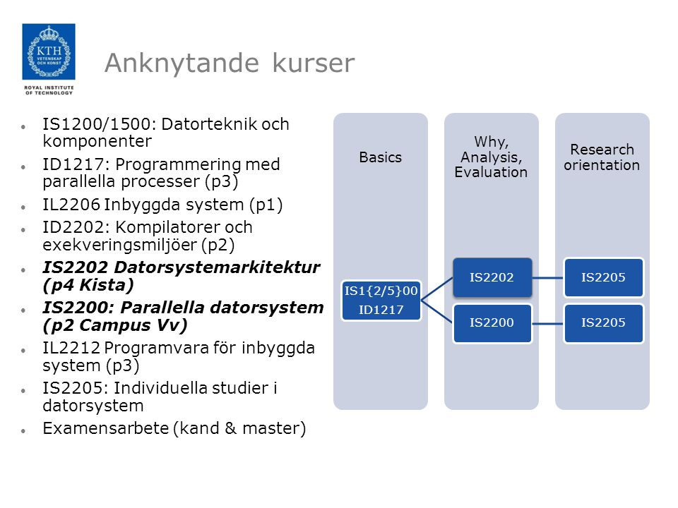 Research orientation Why, Analysis, Evaluation Basics IS1{2/5}00 ID1217 IS2202IS2205IS2200IS2205 Anknytande kurser IS1200/1500: Datorteknik och kompon