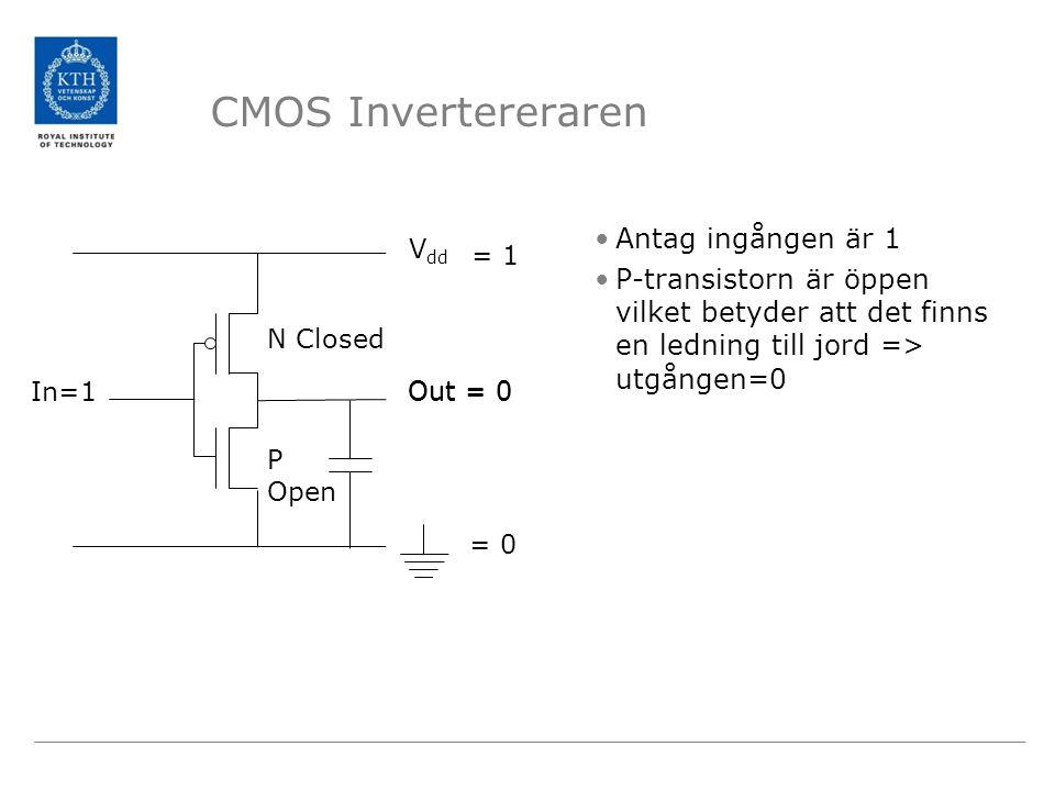 CMOS Invertereraren Antag ingången är 1 P-transistorn är öppen vilket betyder att det finns en ledning till jord => utgången=0 V dd In=1Out = 0 = 0 = 1 Out = 0 N Closed P Open