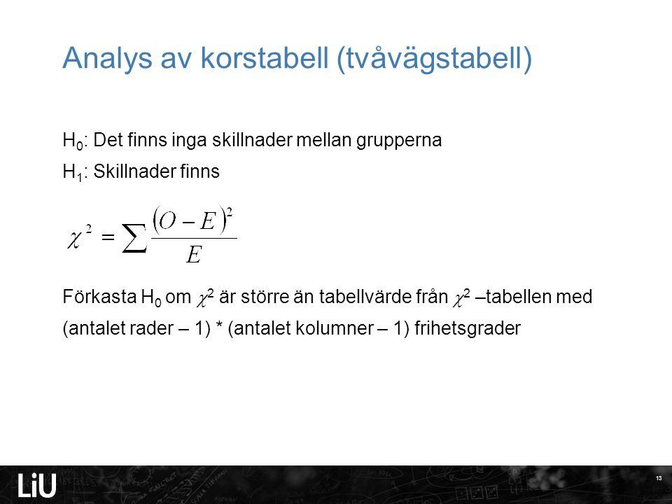 Analys av korstabell (tvåvägstabell) H 0 : Det finns inga skillnader mellan grupperna H 1 : Skillnader finns Förkasta H 0 om  2 är större än tabellvä