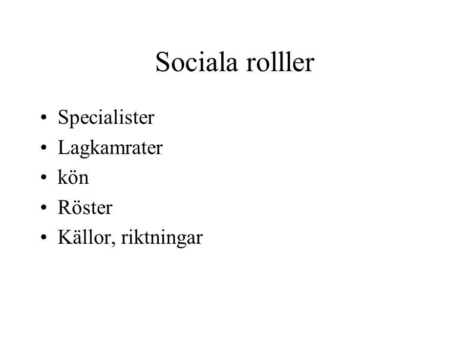 Sociala rolller Specialister Lagkamrater kön Röster Källor, riktningar