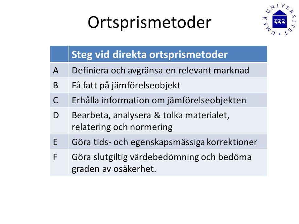 Ortsprismetoder Steg vid direkta ortsprismetoder ADefiniera och avgränsa en relevant marknad BFå fatt på jämförelseobjekt CErhålla information om jämf